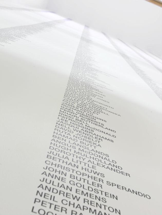 List of Names (Random), 1990 : Douglas Gordon : Artimage